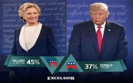 hillary-o-trump-quien-va-ganando-en-las-encuestas